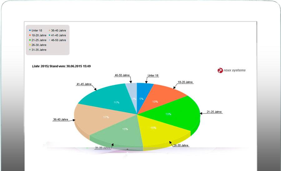 rexx-systems_DataWarehouse_02